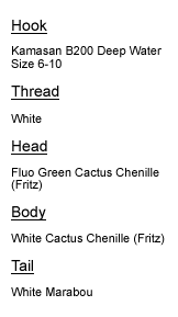 Cactus Cat's Whisker Fly Tying Materials List