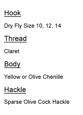Chenille Snail Fly Tying Materials List
